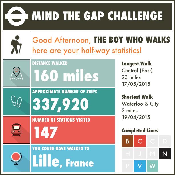 Mind The Gap Challenge.png