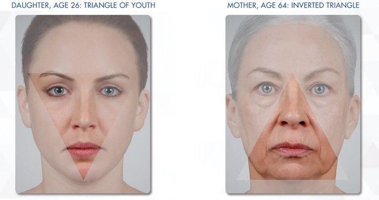 The+Aging+Face.jpg