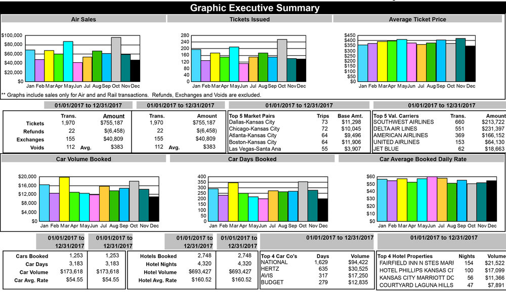 Graphic Executive Summary Crop and Color Edit.jpg