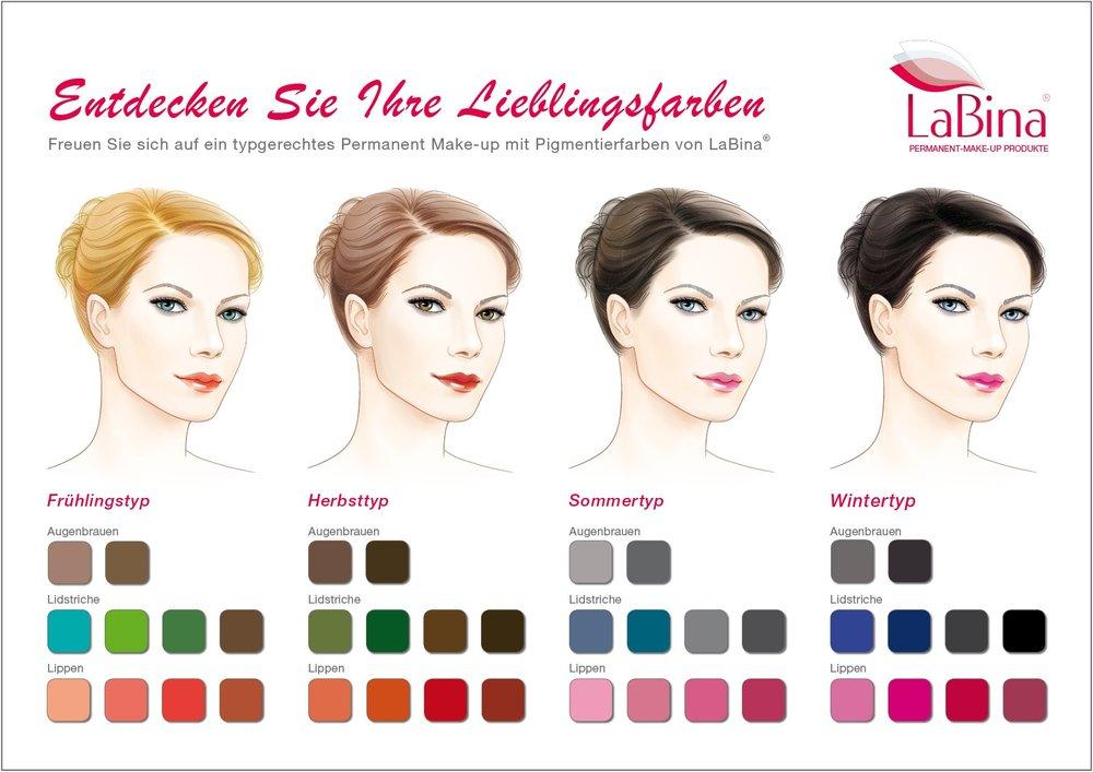 pigmenttivärit