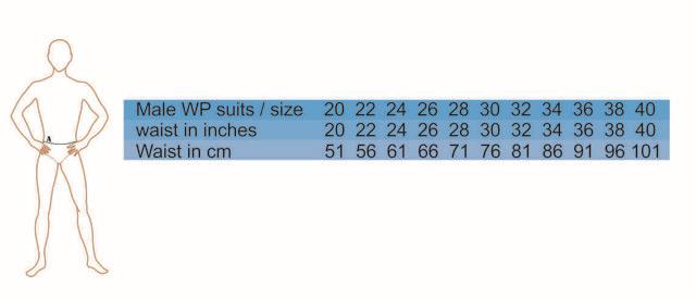 male-bathers-chart.jpg