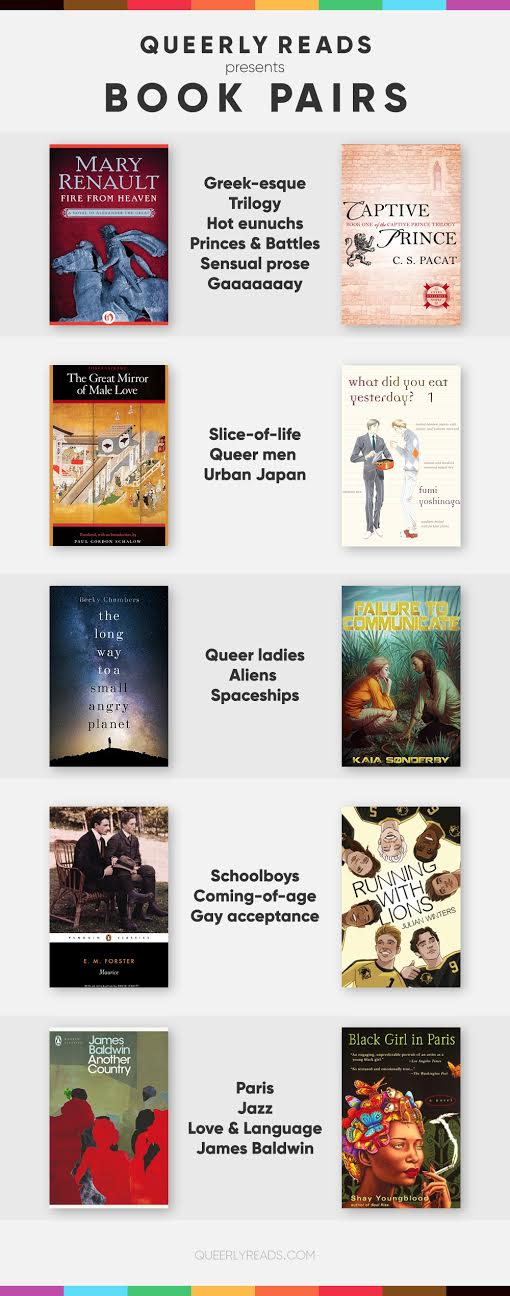 """Description of graphic: The heading reads, """"Queerly Reads Presents: Book Pairs.  Mary Renault's  Fire From Heaven   is paired with C.S. Pacat's  The Captive Prince. Their key words are: Greek-esque, trilogy, hot eunuchs, princes and battles, sensual prose,gaaaaaaay.  Ihara Saikaku's  Great Mirror of Male Love   is paired with Fumi Yoshinaga's  What Did You Eat Yesterday?   Their key words are: slice-of-life, queer men, urban Japan.  Becky Chambers's  The Long Way to a Small Angry Planet  is paired with Kaia Sonderby's  Failure to Communicate. Their key words are: queer ladies, aliens, spaceships.  E.M. Forster's  Maurice  is paired with Julian Winters's  Running With Lions. Their key words are: schoolboys, coming-of-age, gay acceptance.  James Baldwin's  Another Country  is paired with Shay Youngblood's  Black Girl in Paris. Their key words are: Paris, jazz, love and language, James Baldwin."""