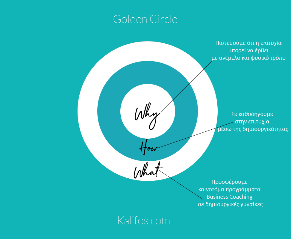 GOLDEN CIRCLE kalifos greek.jpg