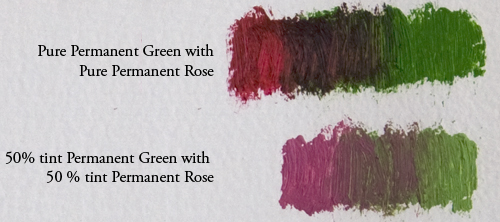 permanent-green-permanent-rose