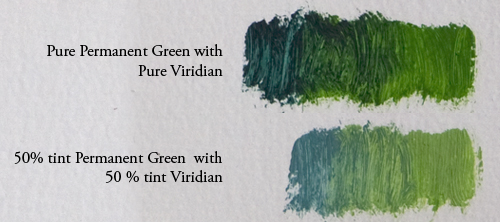 permanent-green-viridian