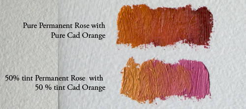 Permanent-rose-cad-orange