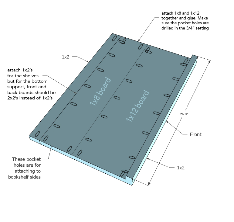 Image 5: How you should assemble the shelving (if you opt to have shelves) and how you should assemble the bottom support. Note you should use 2x2 pieces for the bottom support (image 4) instead of 1x2's.