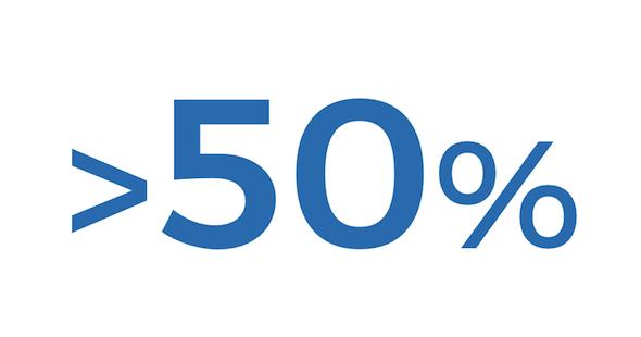 50percent.png