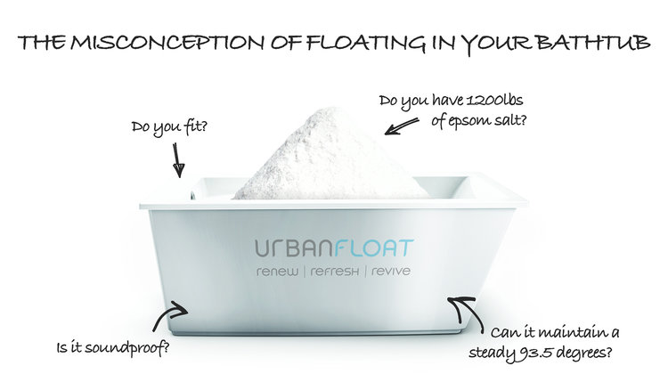 Can You Float In Your Bathtub Urban Float Premier