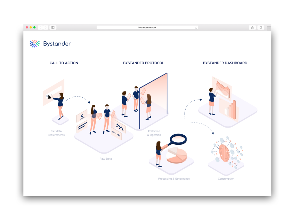 Current Projects - Bystander is a blockchain powered community-driven data marketplace. Check it out.