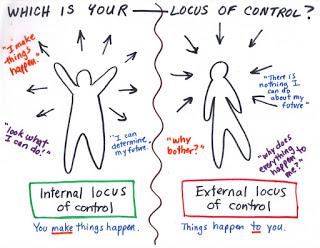 locus-of-control.jpg