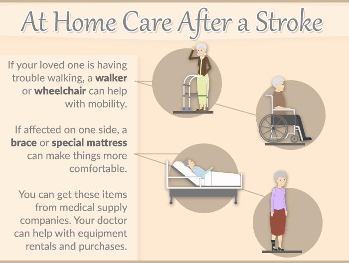 infographic - home care after stroke