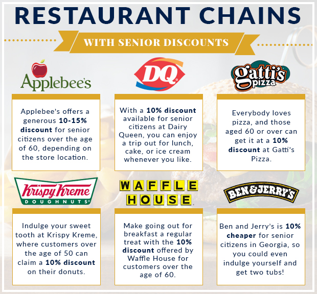 restaurant chains senior discounts