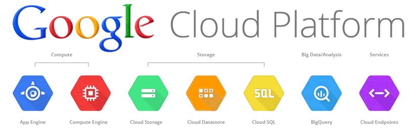 Cloud Vendor