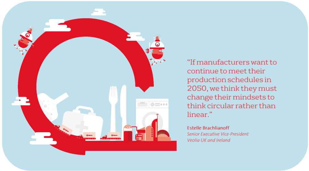 Graphic and quote from Estelle Brachlianoff Sen EVP Veolia UKIre.png