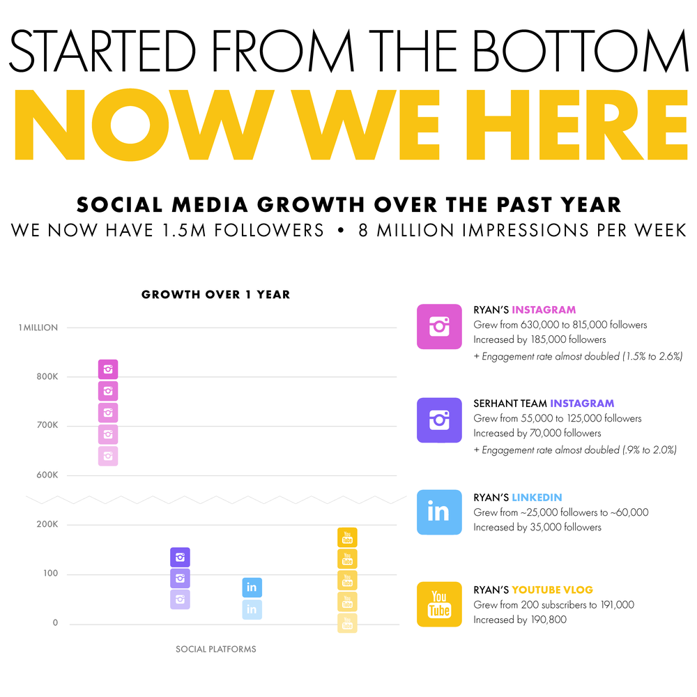 social-growth-infographic-01[1].png