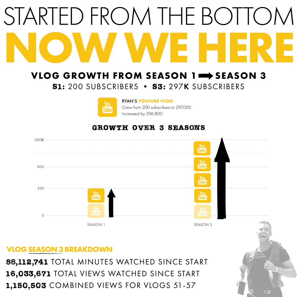 VLOG-growth-infographic-01.png