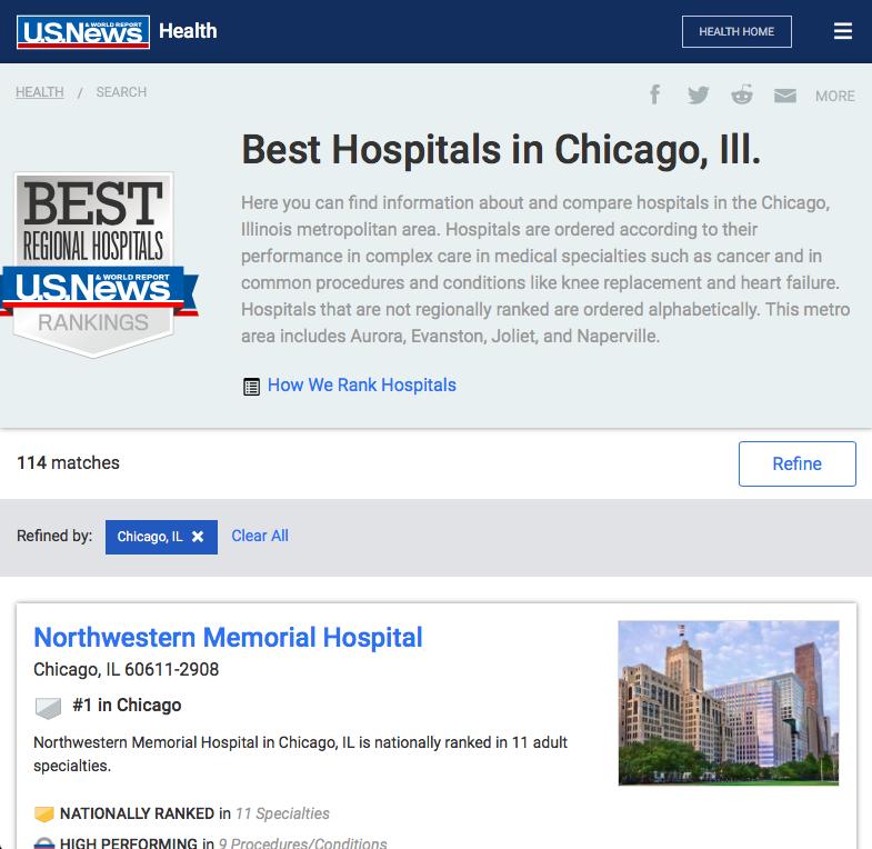 Best_Hospitals.png