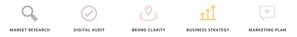 Brand Clarity Strategy Asheville