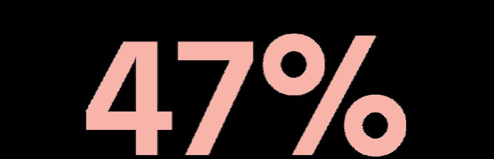 bf-metrics-2.png