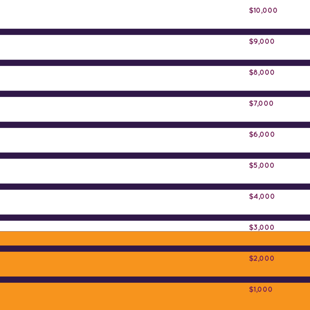 Our Justice 51st Donations_9.18.18.png
