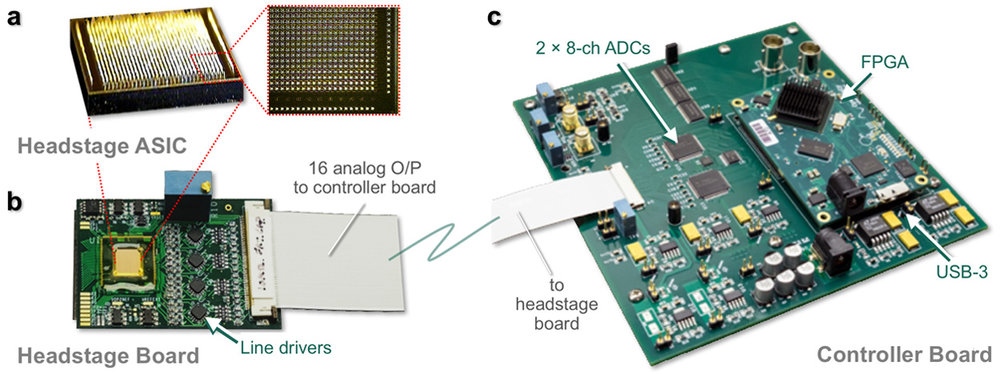 Figure 2. Headstage ASIC, Headstage Board, and Controller Board.