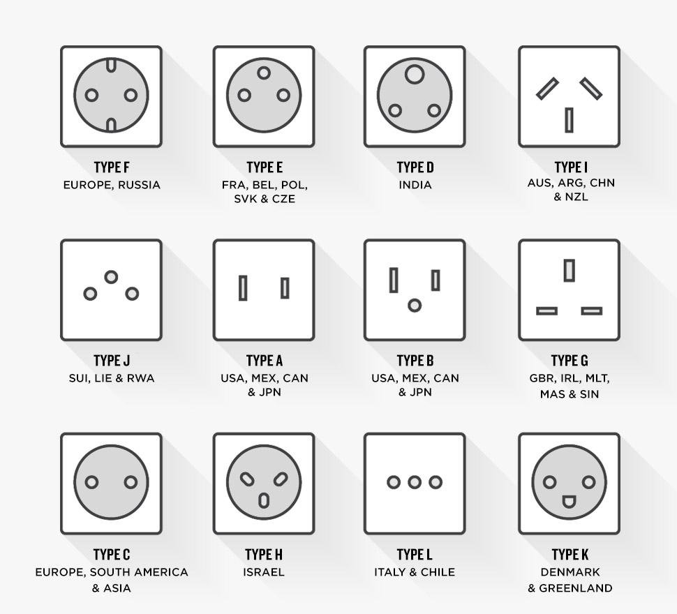Outlet Types.jpg