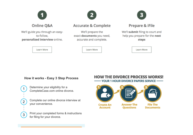 Several competitors communicated their filing process by breaking it down into three easy steps on their landing page.