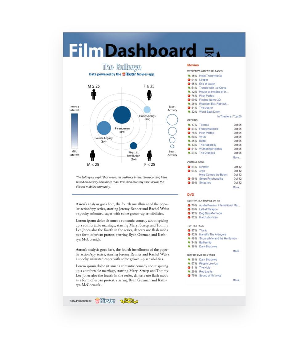 Film Dashboard - Industry newsletter design (2012)