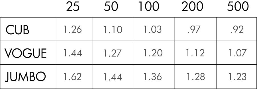 ink-division-bag-price-chart.png