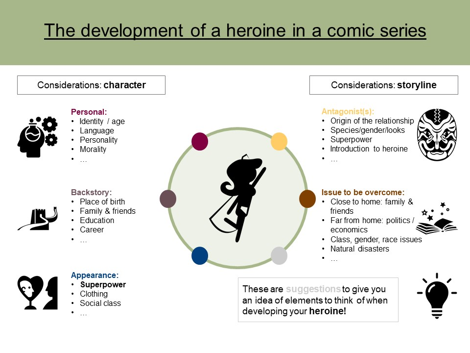 190118 How to make your own heroine.jpg