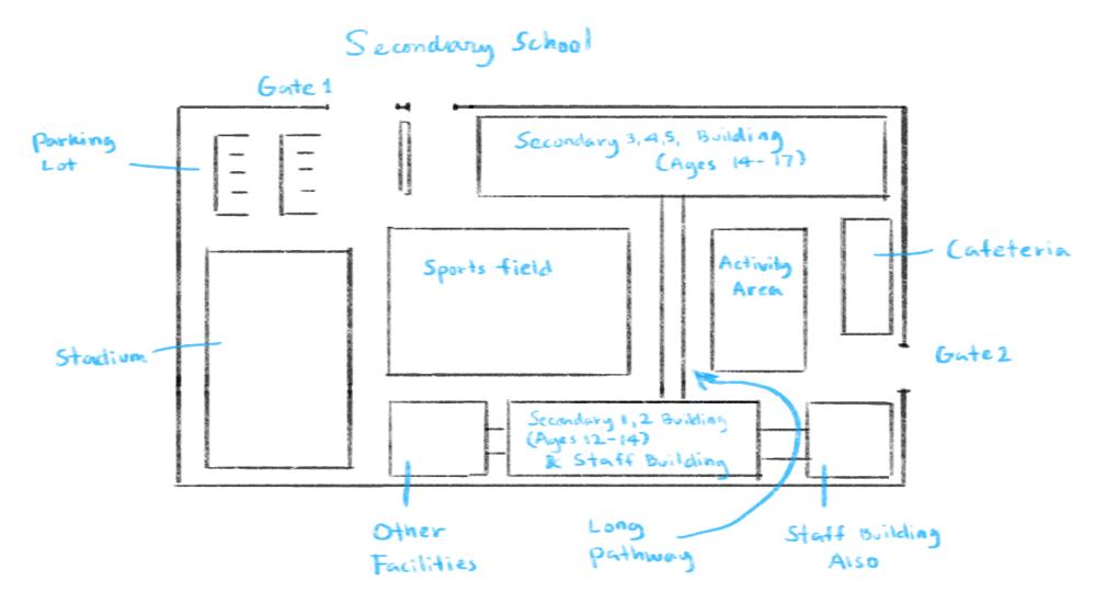 concept art school