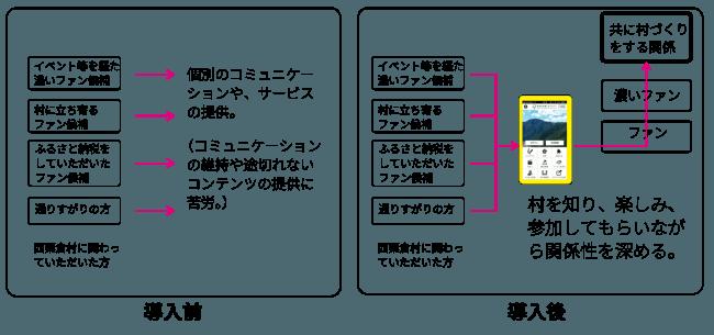 アプリ導入図.png