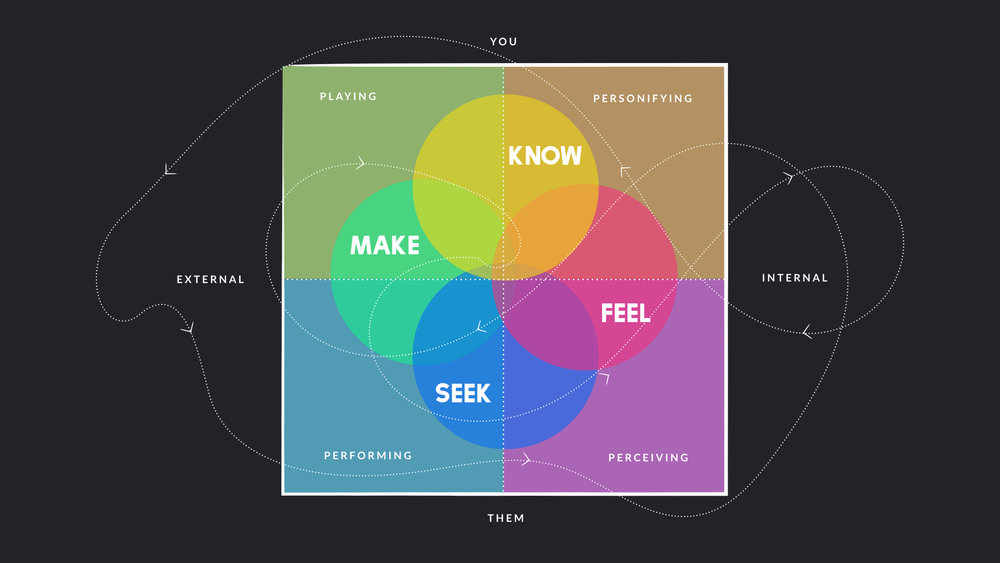 Enterprise ArtistryModels.002.jpeg