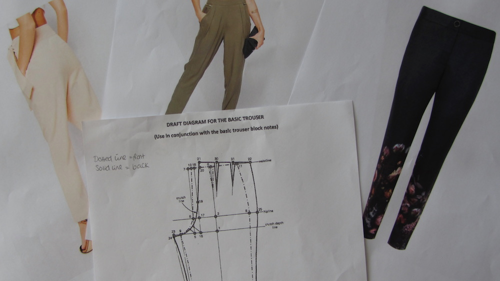 Trouser drafting plans.jpeg