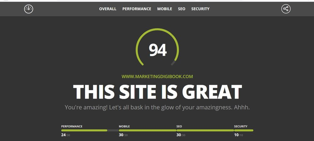 Marketingdigibook tested for speed. Source: HubSpot Website Grader