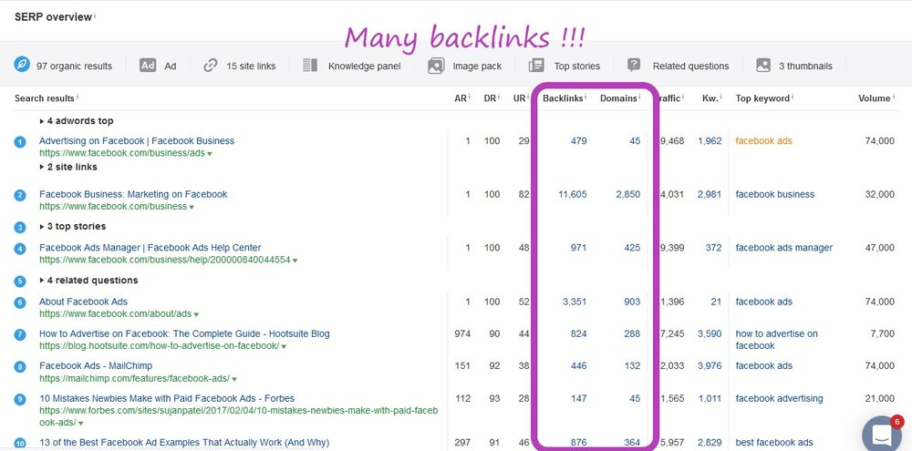 Ranking on first page of Googke number of baklinks building links