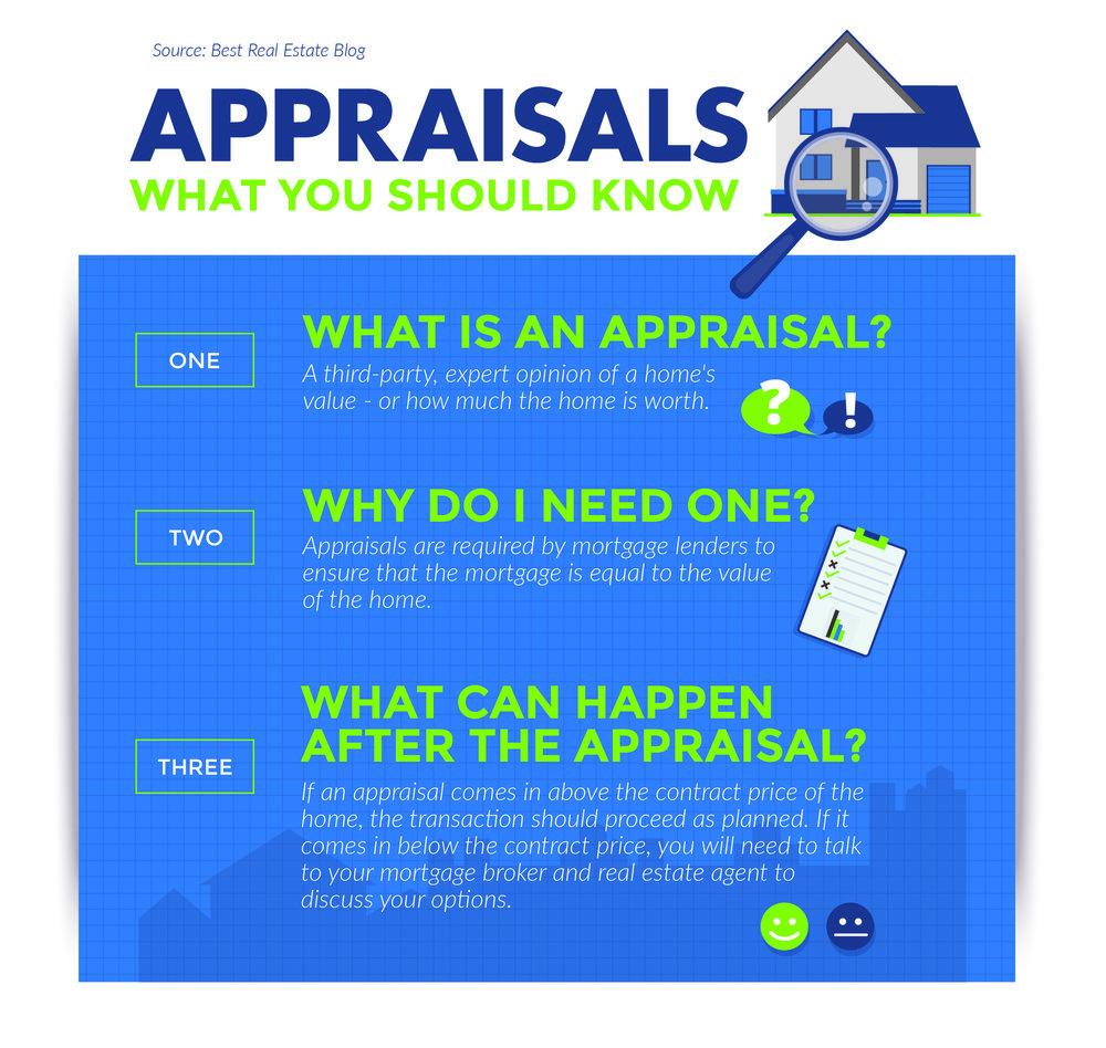 AppraisalMortgagebyMelissa.jpg