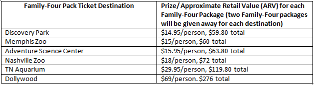 Four-Pack Ticket Values-Official Rules.PNG