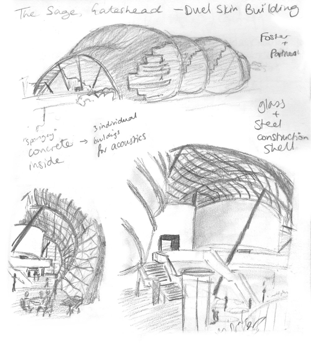 The Sage, Gateshead Sketches