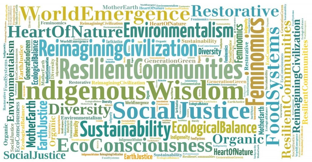 bioneers-wordle-1024x531.jpg