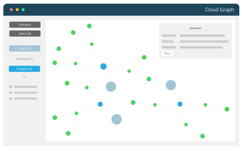 Knowledge Graph - Unprecedented visibility into cloud resources, services and apps emerges from the Cloud Graph. This includes a zoomable map of connected nodes and relationships, and is coupled with natural-language search into the cloud environment. But that's just the start.