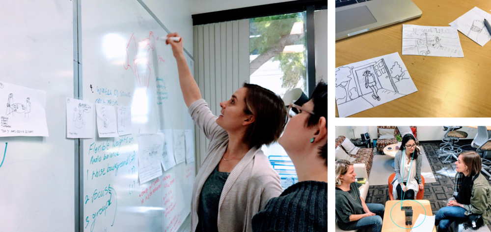 Storyboarding and rapid prototyping were a key part of our synthesis process and helped us to quickly validate, refine, and communicate our research findings.