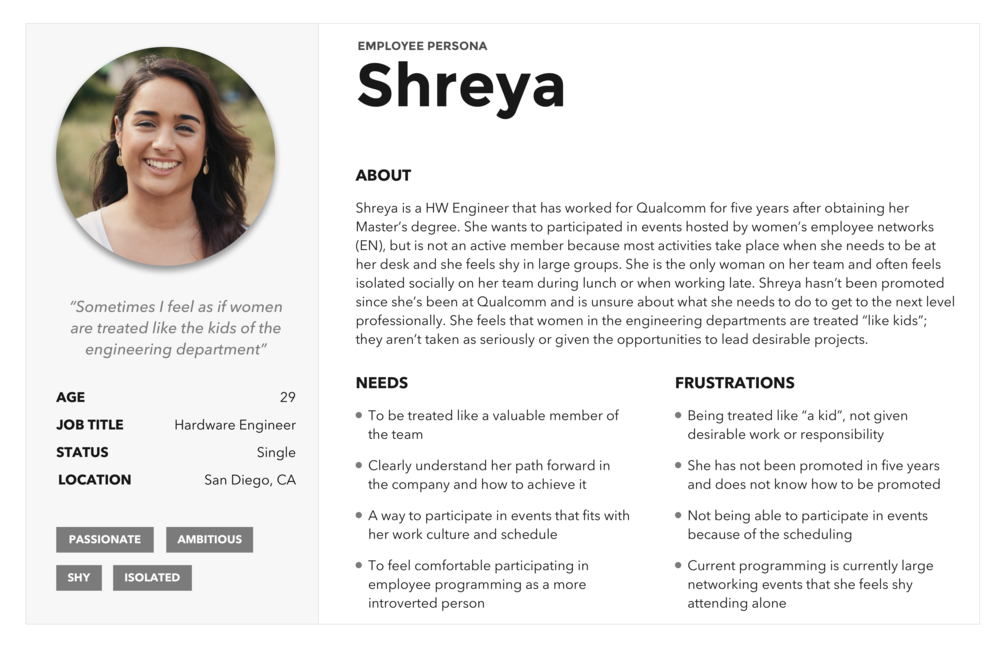 Above is a sample persona similar to the ones I created for Qualcomm as one way to communicate my interview findings.
