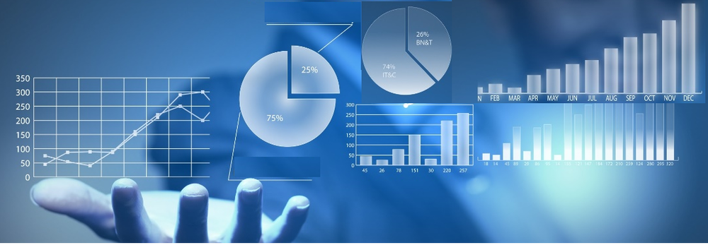 Visualized clinic operational analytics to support decision making