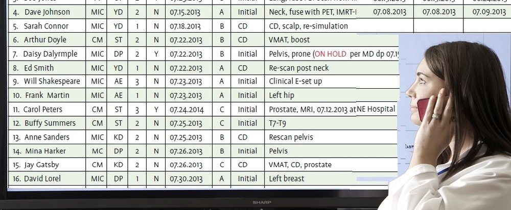 Xecan Anzeigetafel für den Workflow Behandlungsplanung