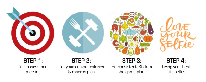 Nutrition plan steps.jpg