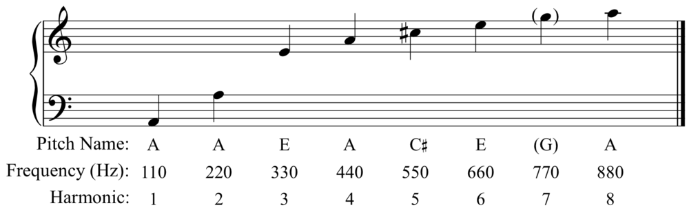harmonic_series.png