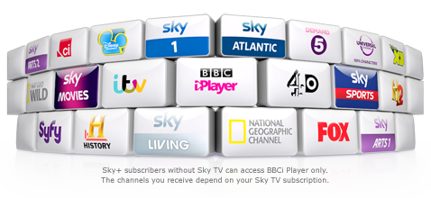 ACCESSING SKY ON DEMAND... - IT'S SO SIMPLE!