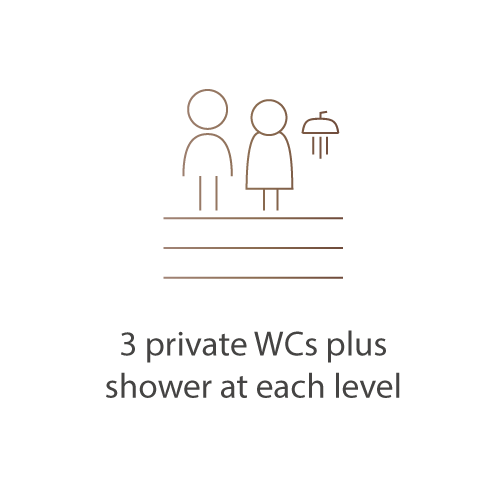 3 private WCs plus shower at each level